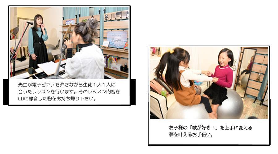 広島 ヴォーカルスクール ARTVOICE スタジオ風景